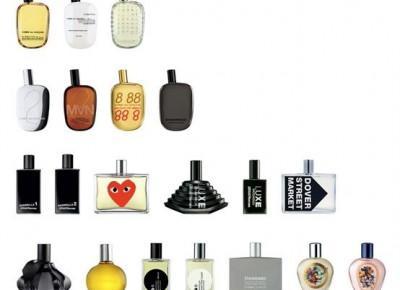 Comme des Garçons – perfumowa awangarda — Agar i Piżmo