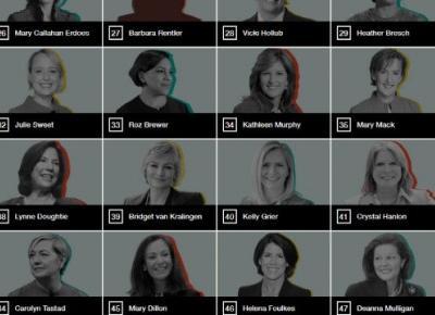 Na Dzień Kobiet historia 5 najpotężniejszych kobiet biznesu przed 50-tką - Lepszy Manager