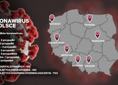 Koronawirus. Polska wódka skutecznym lekarstwem.Akcyza zniesiona.