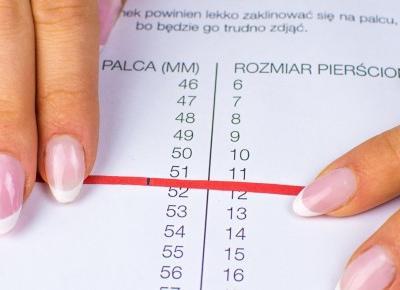 Jak zmierzyć rozmiar palca domowym sposobem? | Blog o biżuterii by KINGY