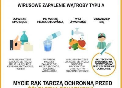 Groźna choroba w Śląskiem. Przybywa zarażonych- WP Wiadomosci