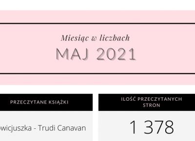 Podsumowanie: maj 2021