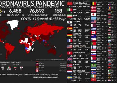 KORONAWIRUS LIVE! Sprawdź jak wygląda sytuacja w poszczególnych krajach!