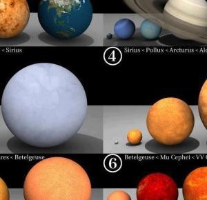 Jak bardzo jesteśmy mali? Prezentacja rozmiarów Wszechświata