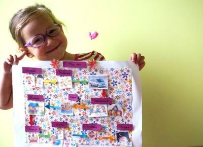 Obrazkowy plan dnia dla małych przedszkolaków