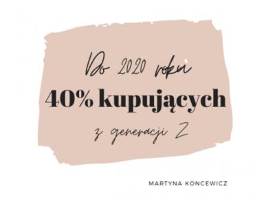 Post | Martyna Koncewicz