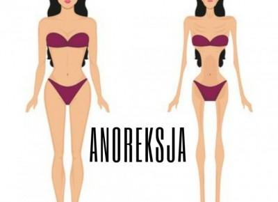 Bulimia I Anoreksja, czyli jak zaakceptować siebie!