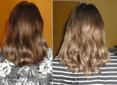 Z mojej strony lustra: Włosy w styczniu