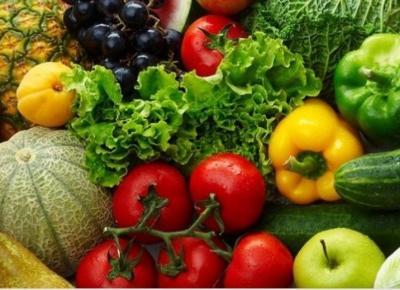 Sposoby, aby jeść mniej 🍇