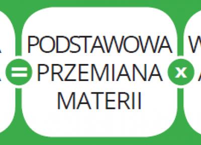 Jak obliczyć PPM, CPM?
