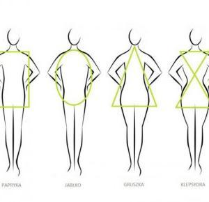 Jak dobrać strój odpowiednio do figury ?  - Aleksandra Ciszewska