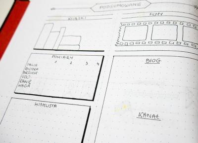 Inspiracje na ramki do Bullet Journal | Blogodynka.pl