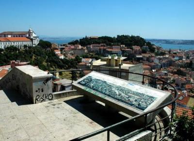 Punkt widokowy Senhora da Monte