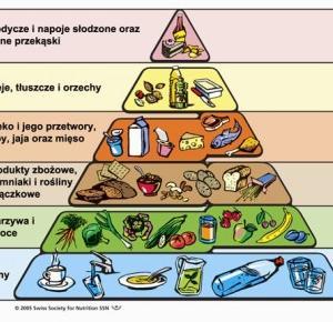 Jak jeść zdrowo bez wyrzeczeń?