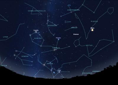 Orionidy 2020 - jesienne noce spadających gwiazd