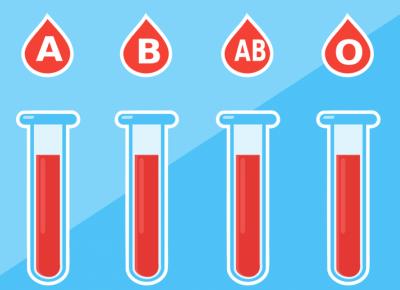 Czy grupa krwi decyduje o zarażeniu się koronawirusem?