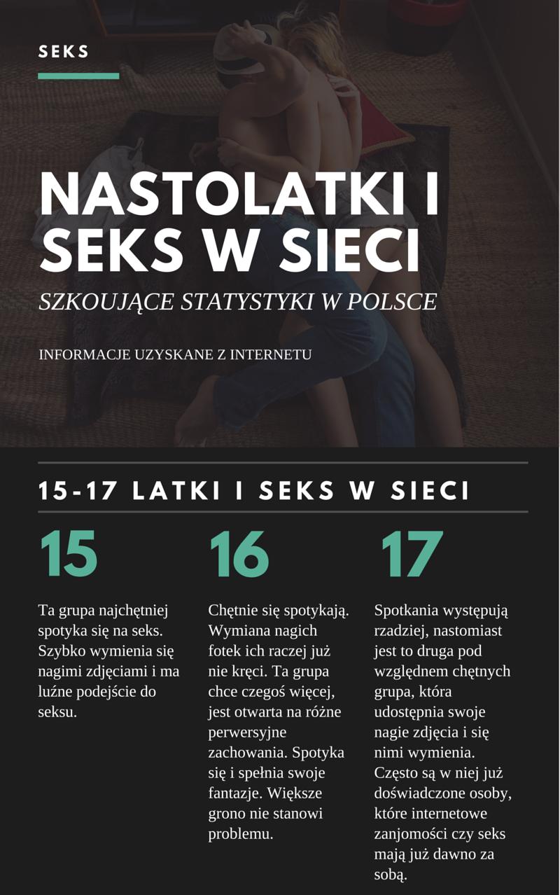 Polskie nastolatki chwalą się seksem z czarnym raperem - DWIE STRONY ~ Świat oczami nastolatka