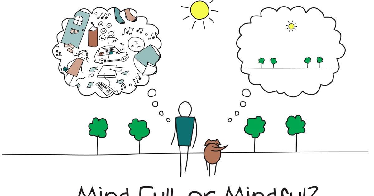 Jak żyć? -  czyli o teorii mindfulness słów kilka.