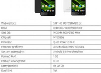 myPhone Q-Smart II Plus z Biedronki (aktualizacja)
