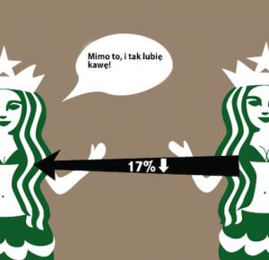 Jak picie kawy wpływa na… rozmiar kobiecych piersi?