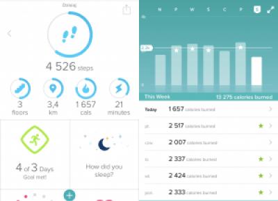 Mierzenie aktywności w ciągu dnia | Martoszka lifestyle
