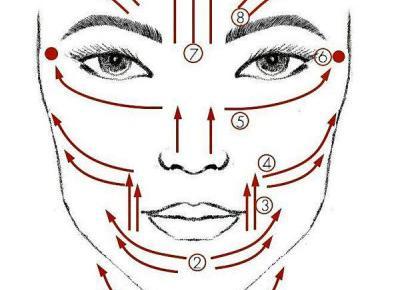 WAŁEK JADEITOWY - jak działa masaż twarzy wałeczkiem jadeitowym |
