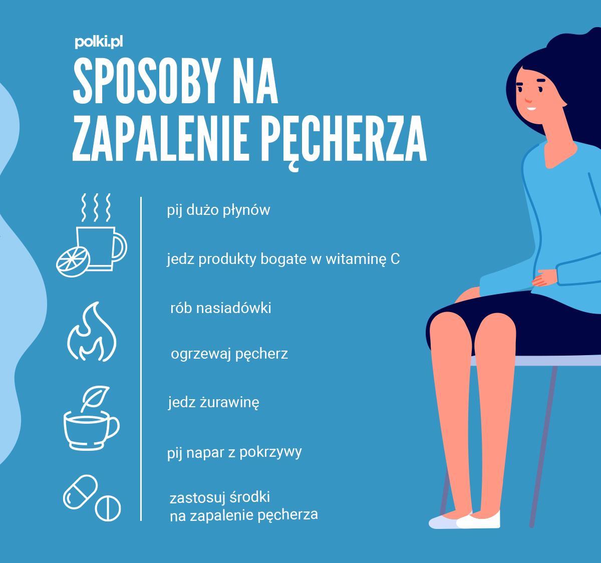 Zapalenie pęcherza - domowe sposoby (7 skutecznych terapii) - Choroby - Polki.pl