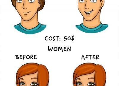 Men And Women— WeAre SoDifferent