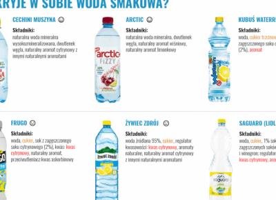 Czy wiesz co zawierają wody smakowe