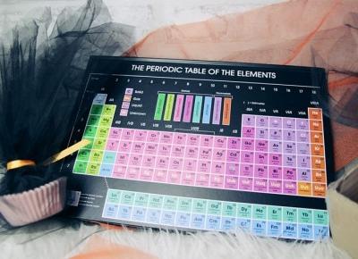 Chemiczny zeszyt z TIGERa
