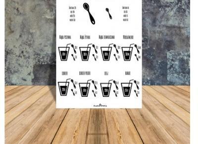 kuchenne przeliczniki do druku | plakatówka