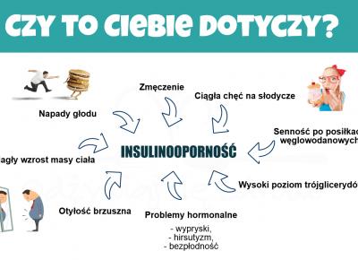 Ja, Insulinka. - POLA STONE