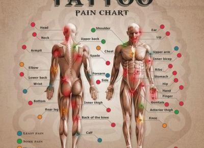 Bling Bling MakeUp: Usuwanie tatuaży I