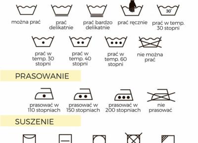 Jak poprawnie czytać symbole na metkach? Ściąga do pobrania