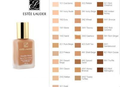 Estee Lauder Double Wear| Recenzja podkładu