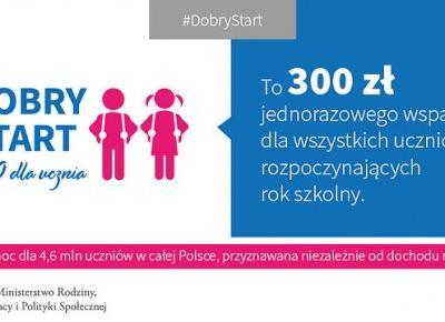 300 plus - nowy program Dobry start - wszystko co musisz o nim wiedzieć