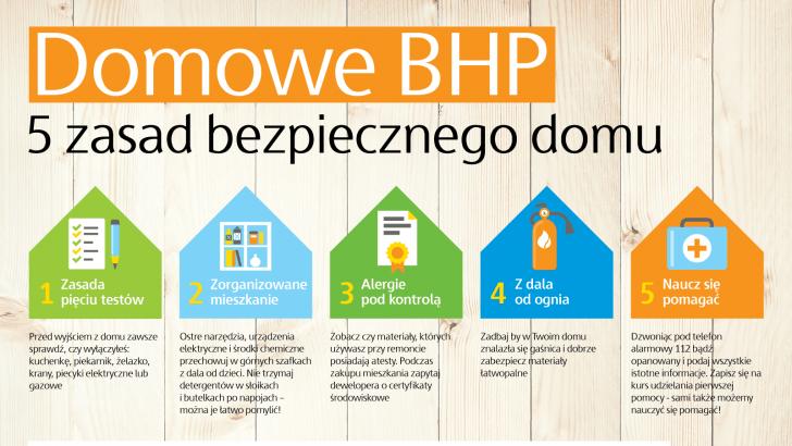 BHP w domu - Żyj nie biadol